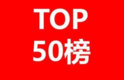 全球自營業務50強電商授權專利排行榜