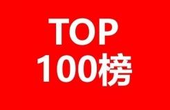 2018年全球銀行發明專利排行榜(TOP100)