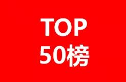 50位企業評審名單公布!中國優秀知識產權律師TOP50即將出爐