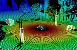 #晨報#Velodyne起訴中國激光雷達公司,機械旋轉式專利558是核心紛爭