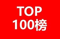 2020年「33个省市申请人」商标申请量排行榜(TOP100)