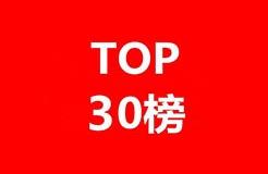 中国年金科技专利排行榜(TOP30)