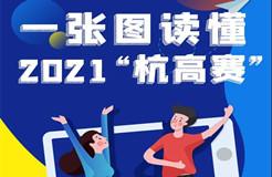 """一张图读懂2021""""杭高赛"""""""