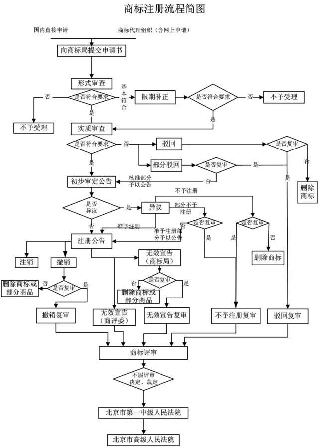 电路 电路图 电子 设计 素材 原理图 640_897 竖版 竖屏