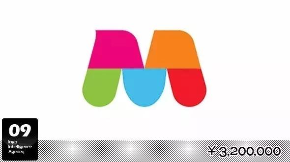 你知道世界上最贵的logo是谁吗?