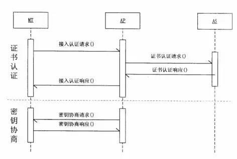 西电捷通诉索尼中国SEP专利侵权:中国版Akamai案?
