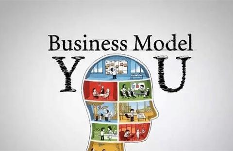 十七种知识产权商业模式!