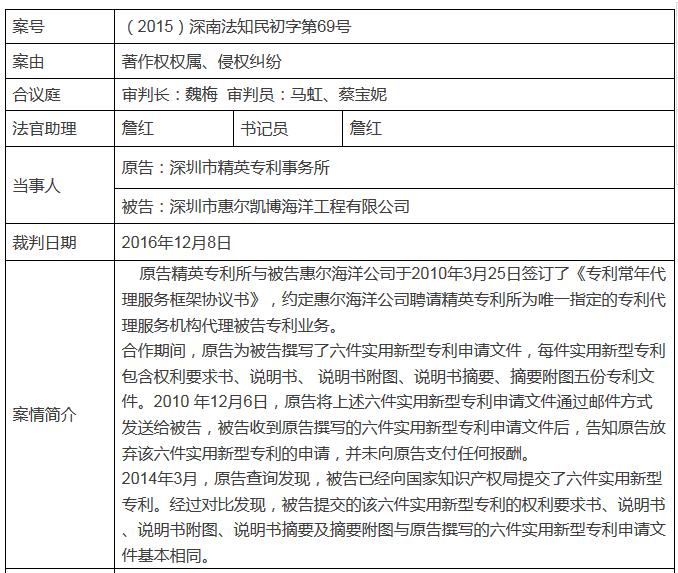 客户私自将代理机构撰写的专利文书申请专利?侵权吗?