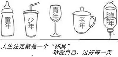 """【科技情报】让我们一起""""摔杯为号"""",那些关于杯子的发明!"""