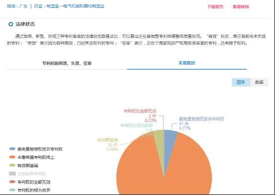 「知企查」企业专利商业情报服务平台正式上线