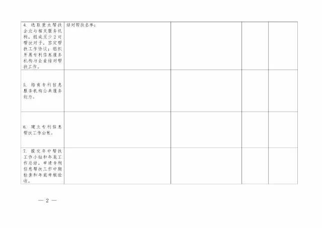 2017年「专利信息帮扶」工作实施方案(全文)