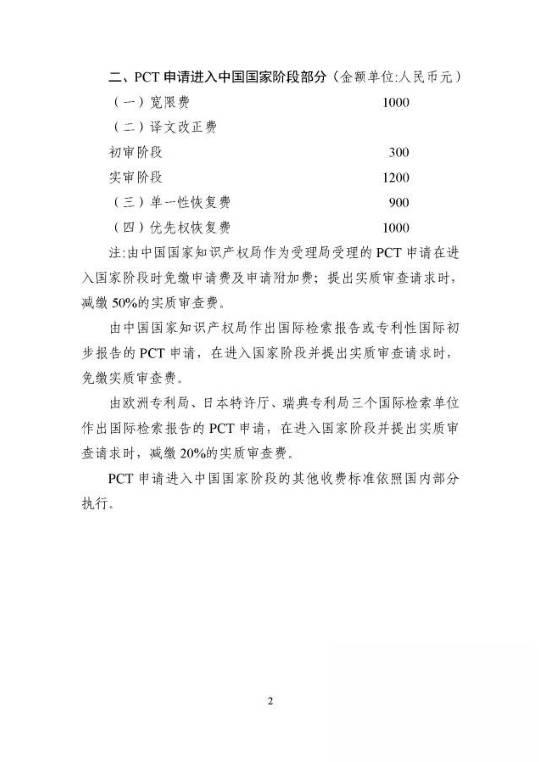 国家发改委、财政部:重新核发专利收费标准(附价格)