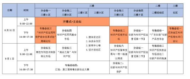 知交会 | 重磅!2017广东知识产权交易博览会拟定日程公布