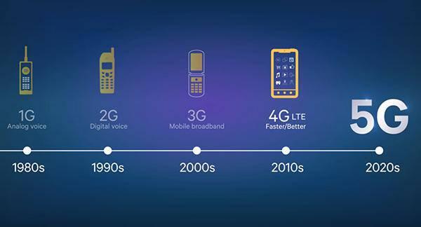 5G时代真的来了,中国开通首个5G基站