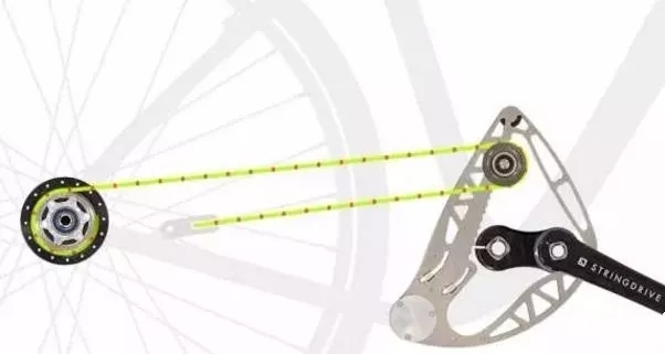 自行车,链条,摩拜单车