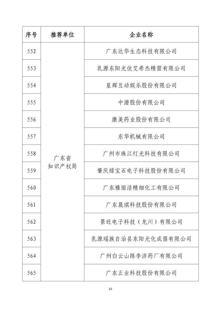 公示名单!2017年度国家知识产权示范企业和国家知识产权优势企业(998家单位)
