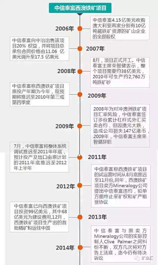 判赔300多亿!中企最大海外项目中澳铁矿专利案宣判