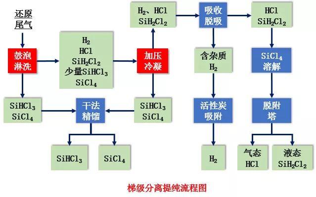 只为一片清洁的「多晶硅」(第十九届中国专利奖系列报道)
