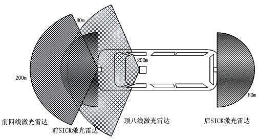全球首批智能公交在深圳上路!(附:相关延伸专利)