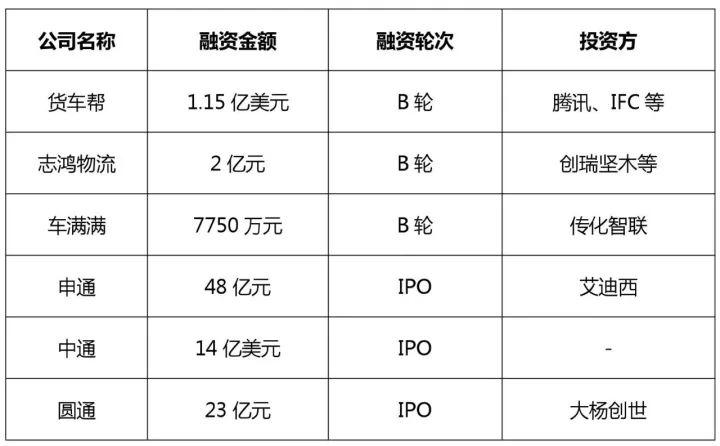 知识产权行业发展与投融资报告 (2016-2017)--融资动向篇