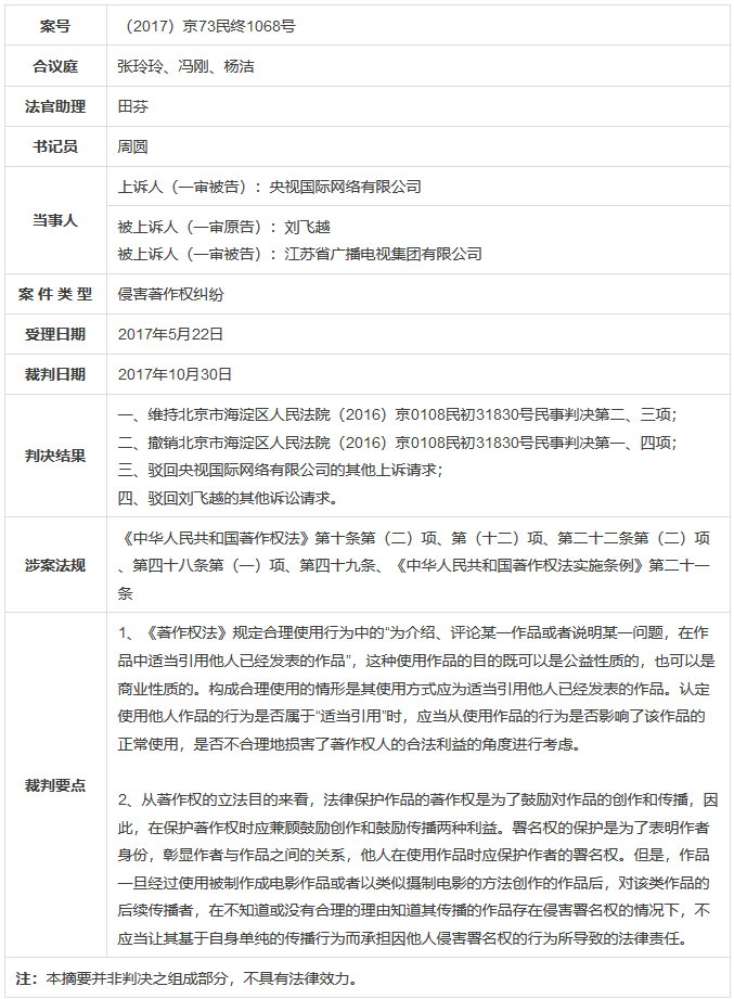 判赔33330元!刘飞越诉央视国际网络公司、江苏广播电视集团侵害著作权案终审宣判