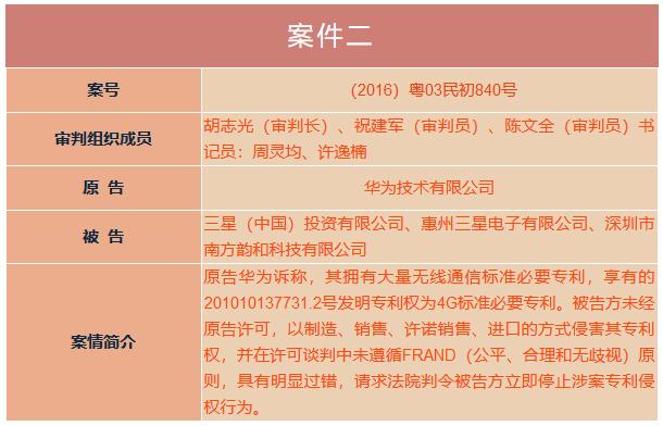 华为诉三星案!上午10点30分在深圳中院公开宣判(庭审直播网址)