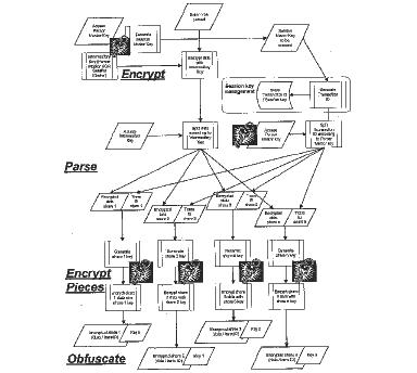揭秘:「区块链技术专利」世界各国布局重点