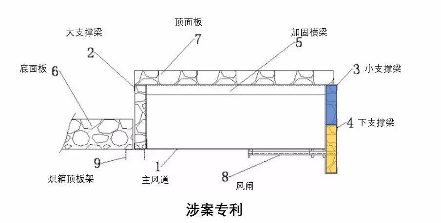「定型机烘箱内置风道」专利侵权案的评论
