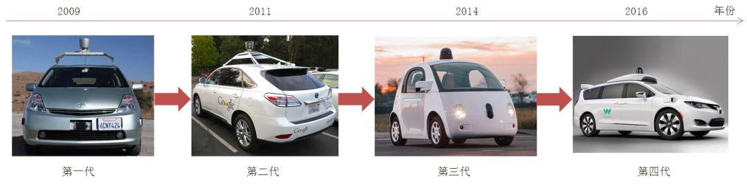 谷歌无人汽车「中国专利布局」分析