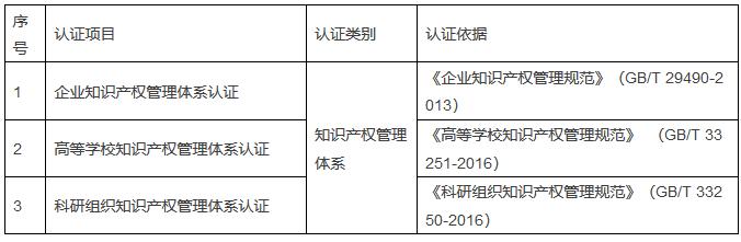 《知识产权认证管理办法》全文发布!(2018.4.1起施行)