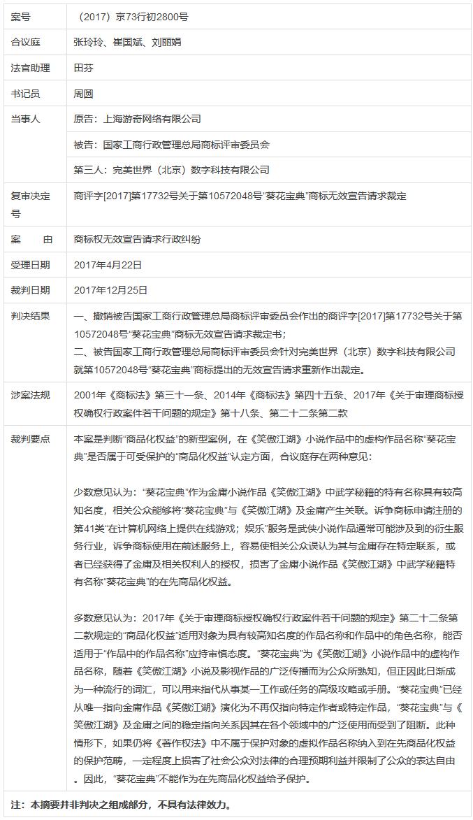 """合议庭多数意见认为""""葵花宝典""""不属于可受保护的在先商品化权益,法院判决撤销行政裁定"""
