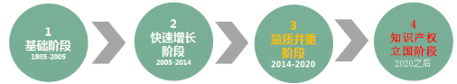 聘!华诚公司招聘多名「专利代理人/工程师+专利检索员+商标代理人/助理......」