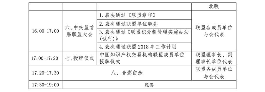「中国知识产权交易机构联盟」首届联盟大会暨第一次年会将于3月9日召开