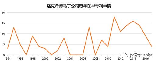 中美贸易战:以知识产权之名!