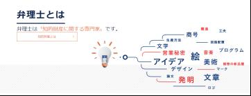 日本 「弁理士」等同于国内「专利代理人」吗?