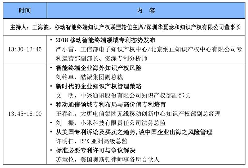 2018(第二届)中国电子信息产业知识产权高峰论坛(报名通道)