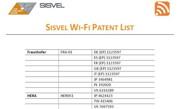 西电捷通VS索尼专利侵权案:Claim Chart与NDA引发的血案!