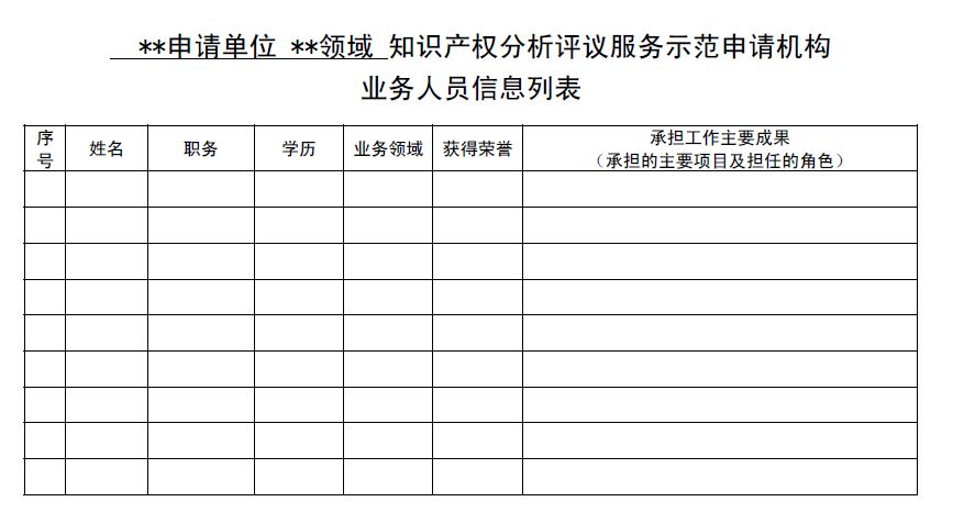 国知局:开展2018年知识产权分析评议服务示范机构培育工作的通知