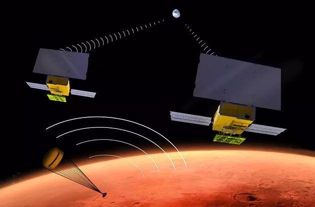 5月5日,和洞察号一起飞向火星!