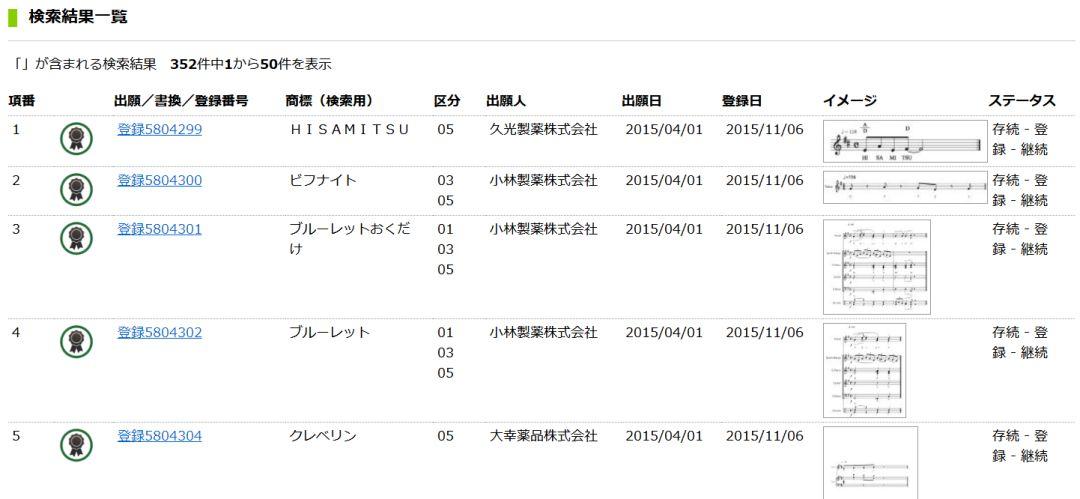从「QQ声音商标案」与「日本声音商标注册情况」得到的启示