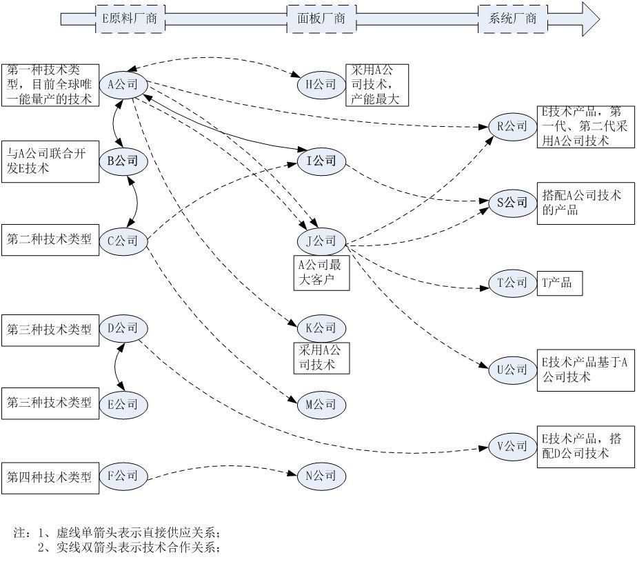 IP之道独家选载 |不按套路出牌的「专利分析报告」是如何铸成的?