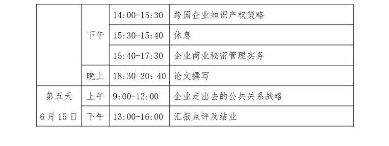 国知局:「知识产权密集型产业研讨班」举办通知