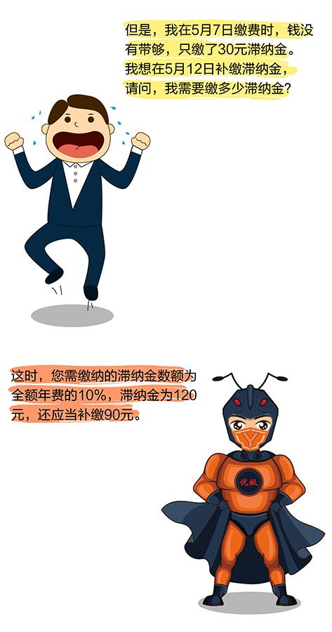 【干货】中国专利年费那点儿事