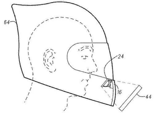 多种「可穿戴智能导航设备」技术介绍