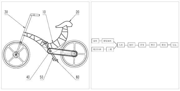 每一个专利代理人,上辈子可能都是一个作图大师!