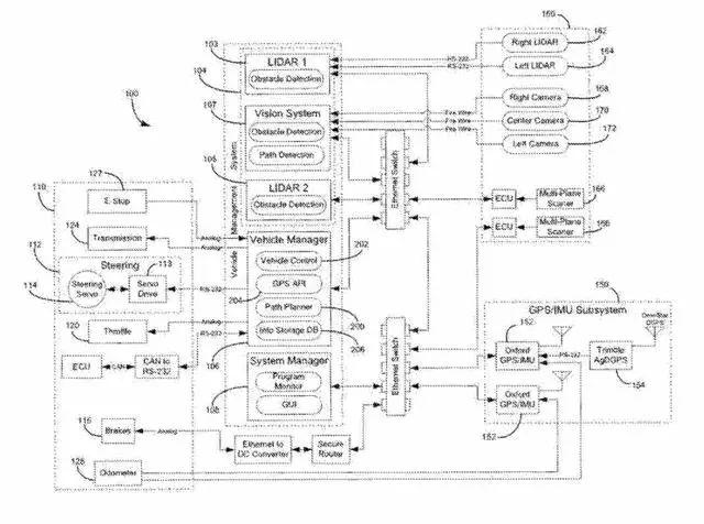 改变世界的 15 项专利:无人机、iPhone、GPS 和蓝牙等