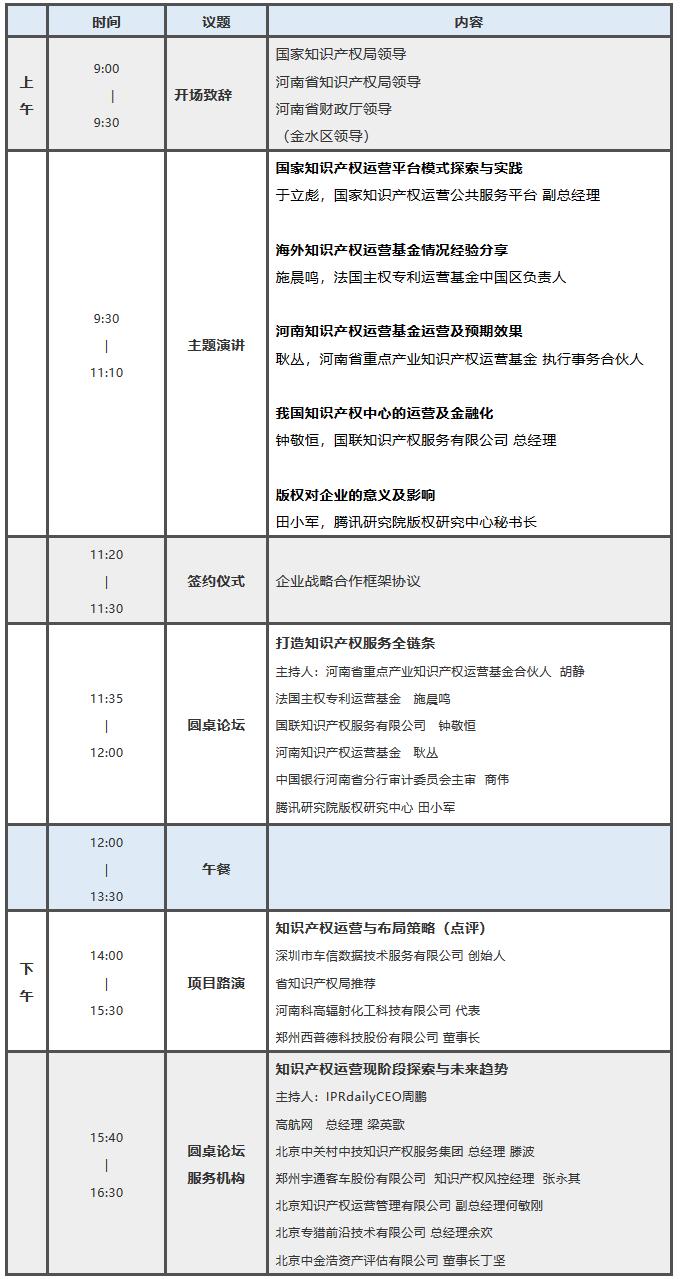 倒计时!2018中部知识产权投融资峰会(议程全文)
