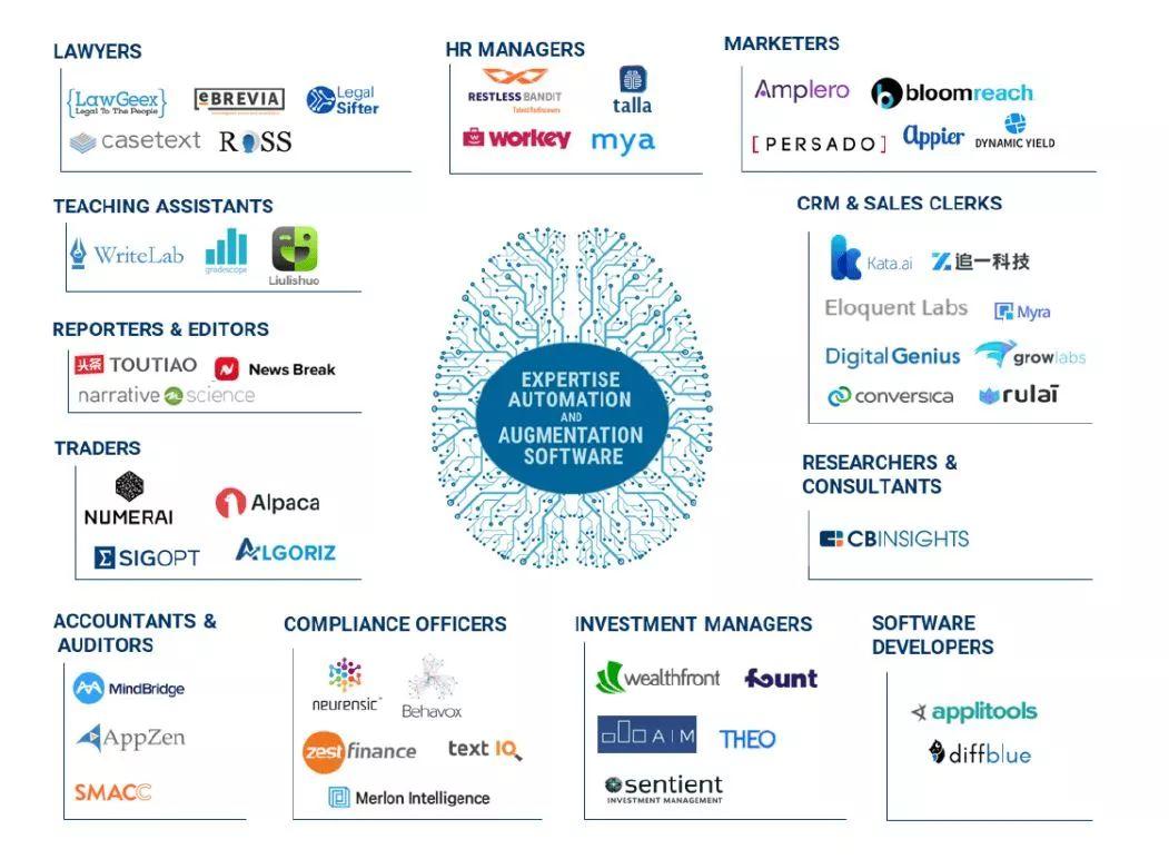 2018年必看的13个人工智能发展趋势!