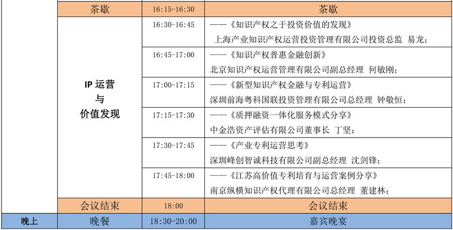 6月15日!2018「中国知识产权商业化运营大会」议程公布