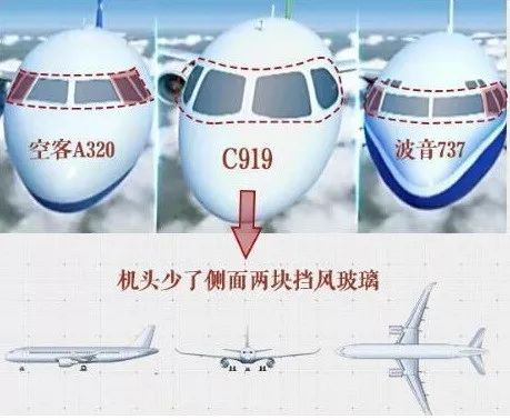 【大国重器】国产大飞机刺破苍穹
